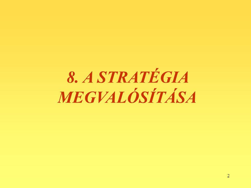 2 8. A STRATÉGIA MEGVALÓSÍTÁSA