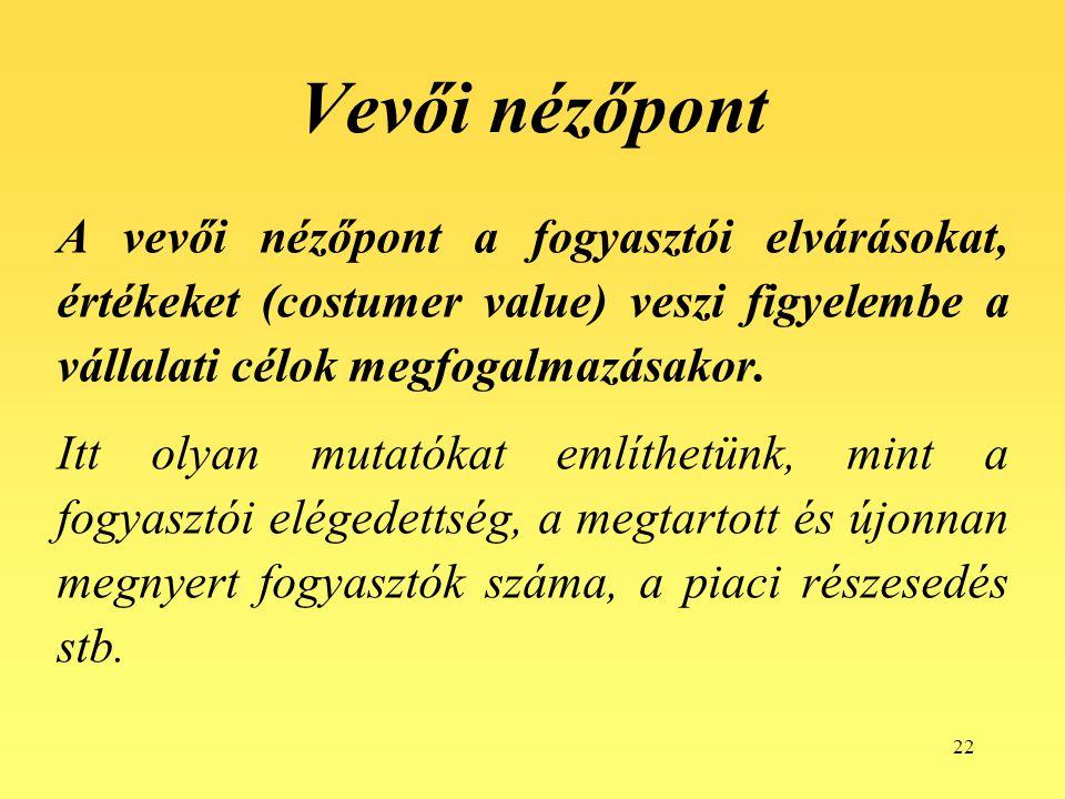 22 Vevői nézőpont A vevői nézőpont a fogyasztói elvárásokat, értékeket (costumer value) veszi figyelembe a vállalati célok megfogalmazásakor. Itt olya