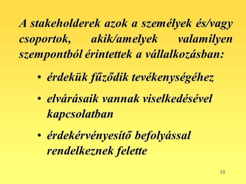 10 A stakeholderek azok a személyek és/vagy csoportok, akik/amelyek valamilyen szempontból érintettek a vállalkozásban: érdekük fűződik tevékenységéhe