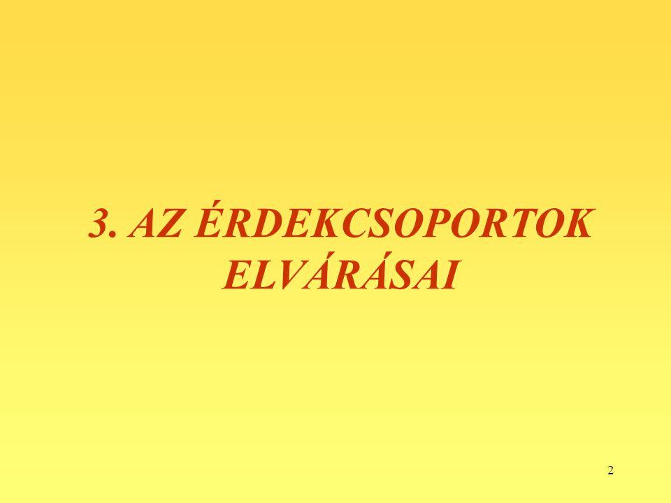 2 3. AZ ÉRDEKCSOPORTOK ELVÁRÁSAI