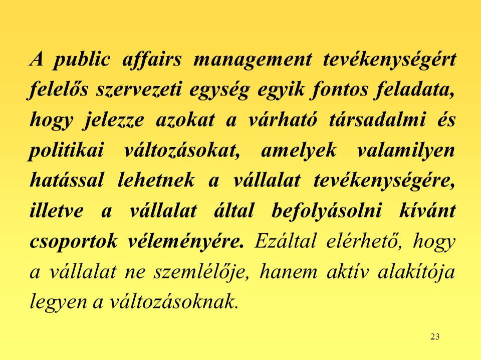 23 A public affairs management tevékenységért felelős szervezeti egység egyik fontos feladata, hogy jelezze azokat a várható társadalmi és politikai v