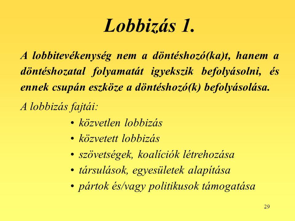 29 A lobbizás fajtái: közvetlen lobbizás közvetett lobbizás szövetségek, koalíciók létrehozása társulások, egyesületek alapítása pártok és/vagy politi