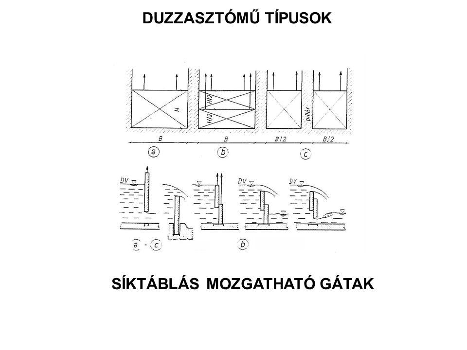 DUZZASZTÓMŰ TÍPUSOK SÍKTÁBLÁS MOZGATHATÓ GÁTAK