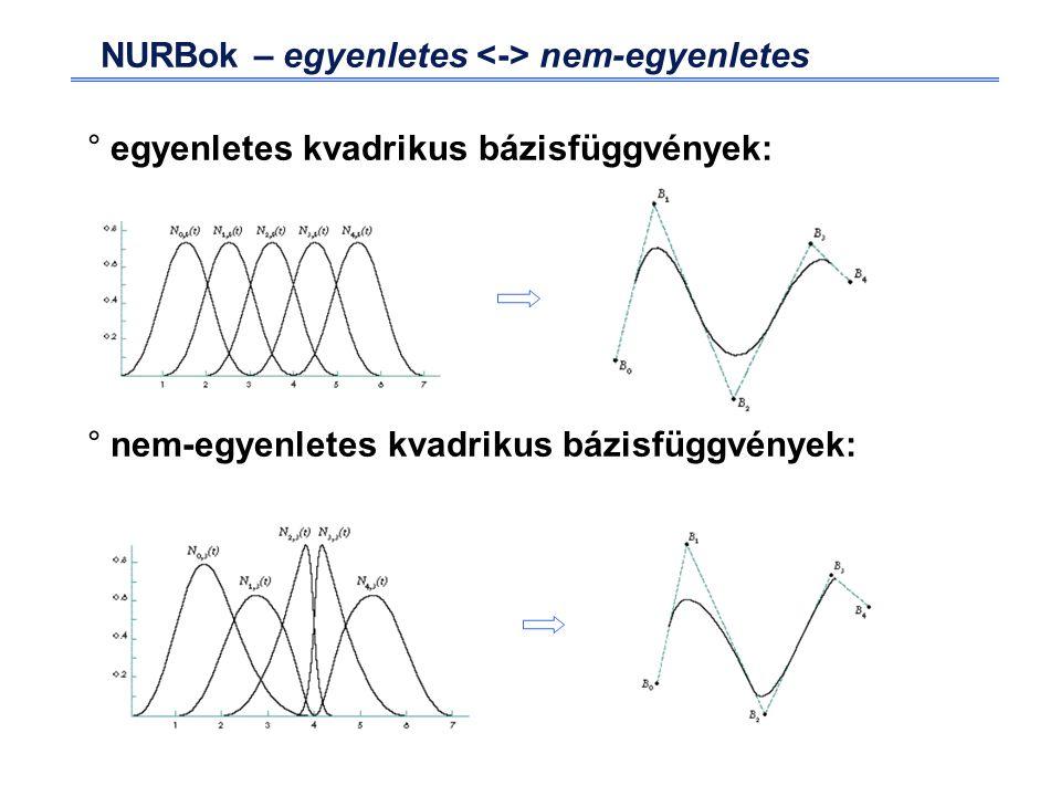 NURBok – egyenletes nem-egyenletes °egyenletes kvadrikus bázisfüggvények: °nem-egyenletes kvadrikus bázisfüggvények: