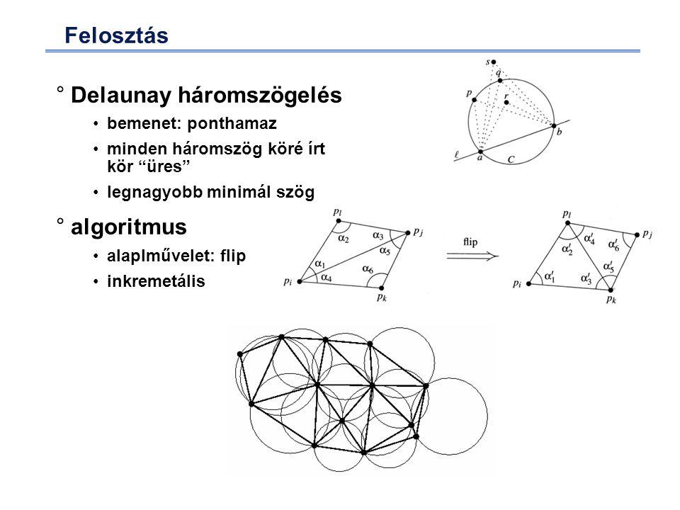 Felosztás °Delaunay háromszögelés bemenet: ponthamaz minden háromszög köré írt kör üres legnagyobb minimál szög °algoritmus alaplművelet: flip inkremetális