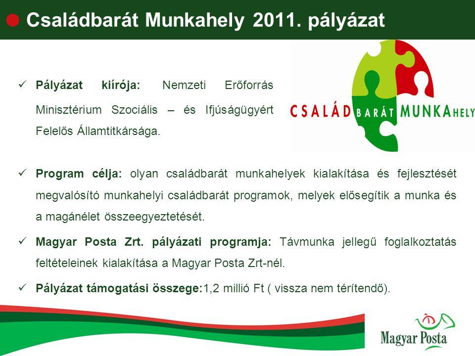  Családbarát Munkahely 2011.