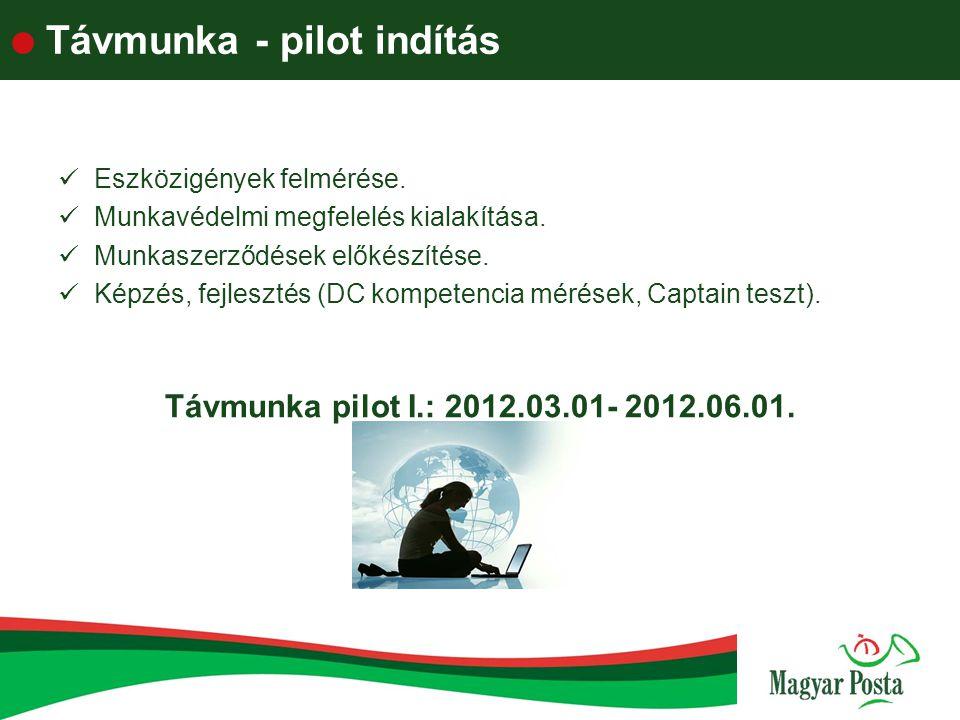  Távmunka - pilot indítás Eszközigények felmérése.