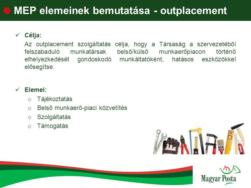  MEP elemeinek bemutatása - outplacement Célja: Az outplacement szolgáltatás célja, hogy a Társaság a szervezetéből felszabaduló munkatársak belső/külső munkaerőpiacon történő elhelyezkedését gondoskodó munkáltatóként, hatásos eszközökkel elősegítse.