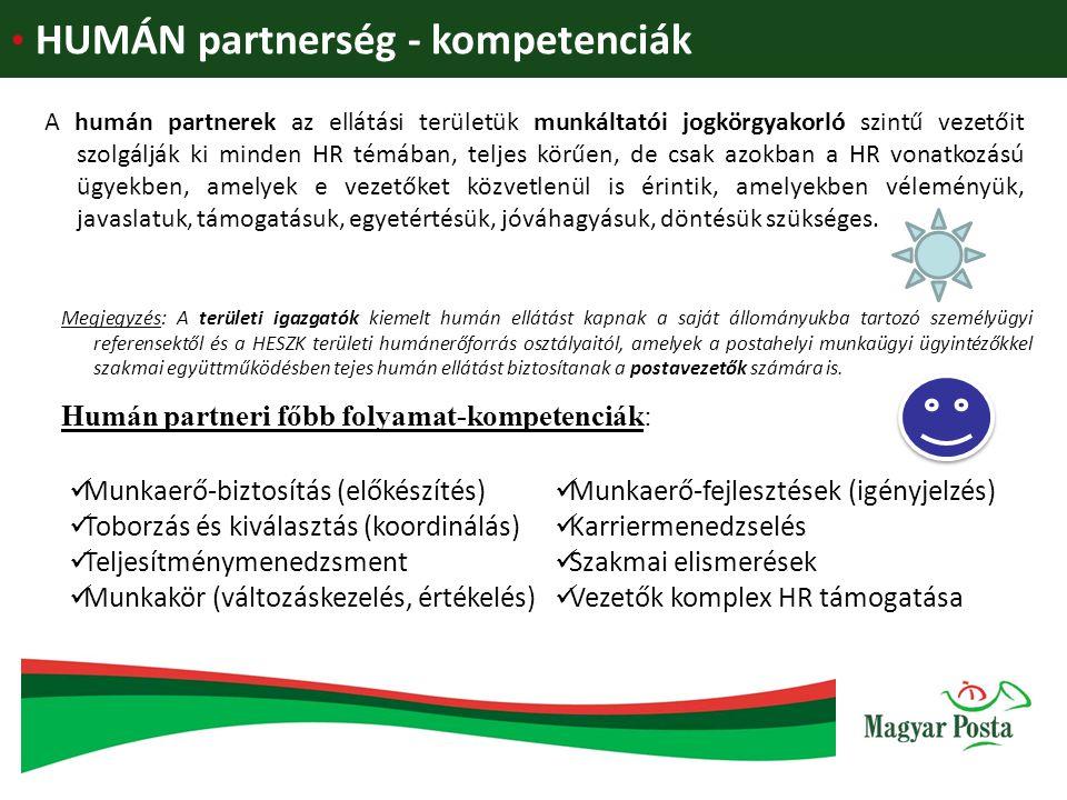 HUMÁN partnerség - kompetenciák A humán partnerek az ellátási területük munkáltatói jogkörgyakorló szintű vezetőit szolgálják ki minden HR témában, teljes körűen, de csak azokban a HR vonatkozású ügyekben, amelyek e vezetőket közvetlenül is érintik, amelyekben véleményük, javaslatuk, támogatásuk, egyetértésük, jóváhagyásuk, döntésük szükséges.