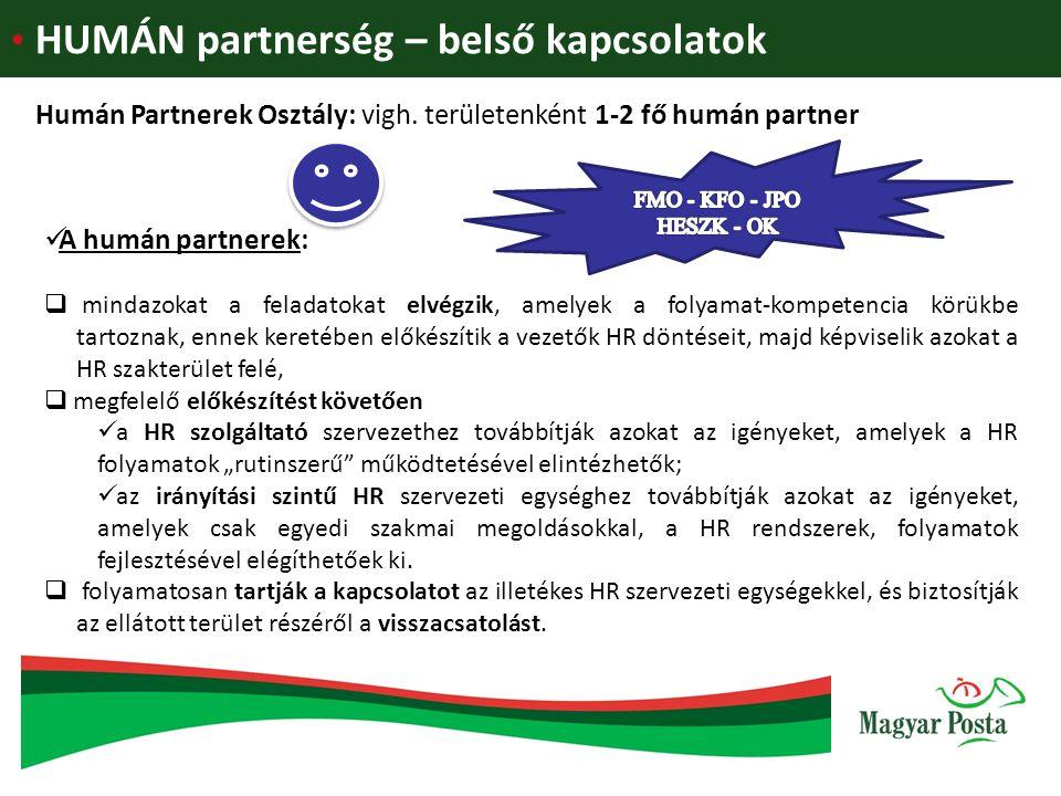 HUMÁN partnerség – külső kapcsolatok Partnerek közötti kapcsolódások Az azonos ellátási területet kiszolgáló humán partnerek és kontrolling partnerek akár napi szintű szakmai kapcsolatban állnak egymással, hiszen a munkáltatói jogkörgyakorlói szintű vezetők minden esetben felelősségi és/vagy tervezési egységvezetők is egy személyben, ezért a két partner között szoros szakmai együttműködés valósul meg.