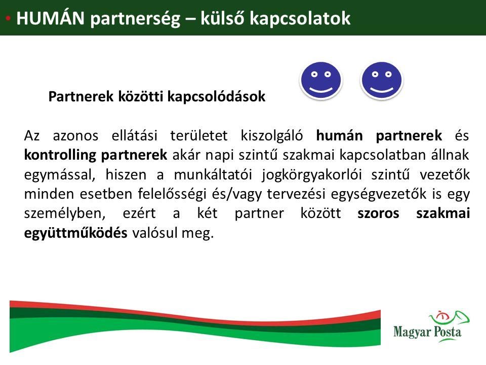 HUMÁN partnerség – külső kapcsolatok Partnerek közötti kapcsolódások Az azonos ellátási területet kiszolgáló humán partnerek és kontrolling partnerek