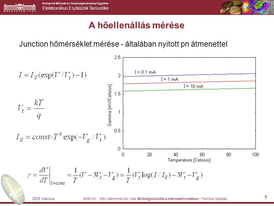 Budapesti Műszaki és Gazdaságtudományi Egyetem Elektronikus Eszközök Tanszéke BME-VIK MSc villamosmérnöki szak Minőségbiztosítás a mikroelektronikában – Termikus tesztelés 2009 március 18 Ez konvolúciós egyenlet az ismeretlen R(z) időállandó spektrumra Megoldási módszerek: Dekonvolúció a Fourier térben Iterativ dekonvolúció (Bayes iteráció) A tranziens mérés kiértékelése