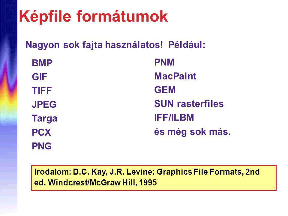 Képfile formátumok Nagyon sok fajta használatos.