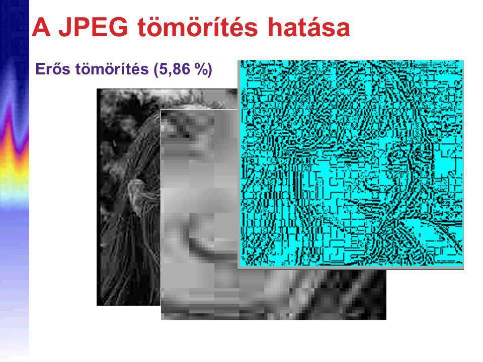 Erős tömörítés (5,86 %) A JPEG tömörítés hatása