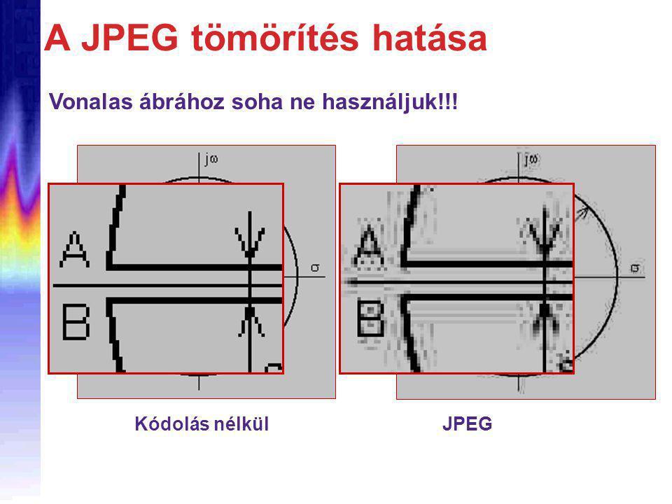 Vonalas ábrához soha ne használjuk!!! Kódolás nélkül JPEG A JPEG tömörítés hatása