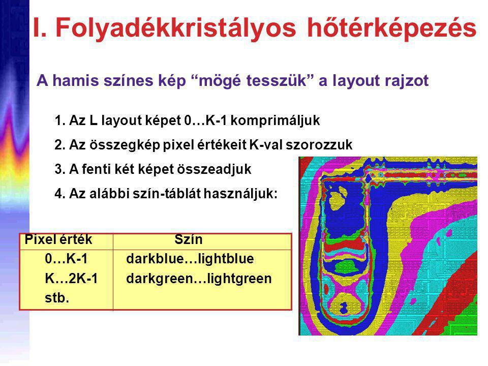 A hamis színes kép mögé tesszük a layout rajzot 1.