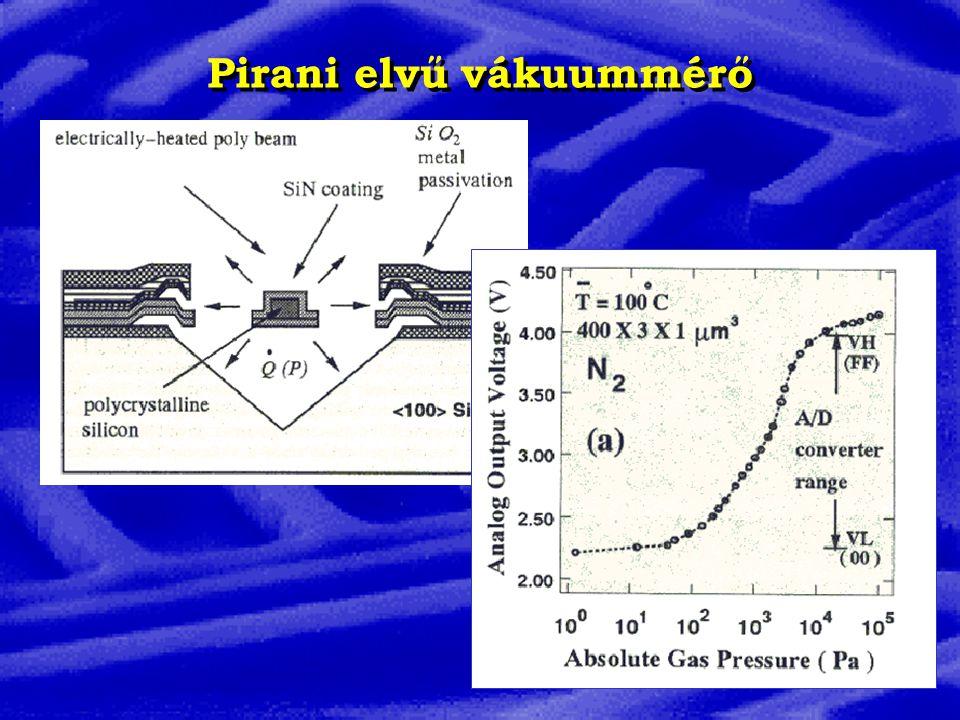 Pirani elvű vákuummérő