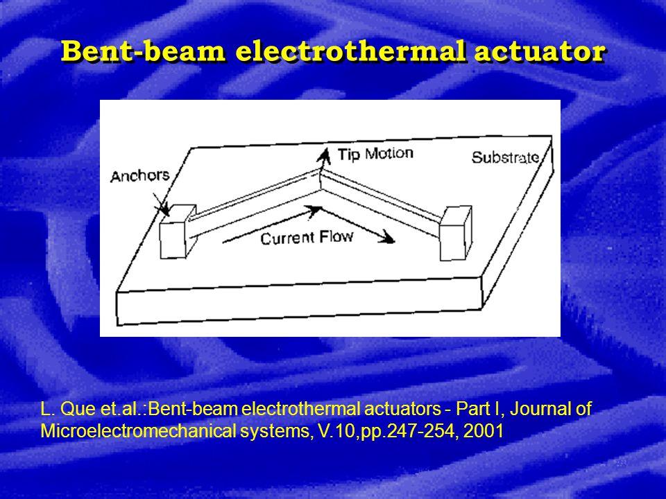 Bent-beam electrothermal actuator Si beam, méretei 800x13,9x3,7  m, 5  m elmozdulás 180 mW teljesítmény mellett, 1-10 mN erő, 700 Hz sávszélesség