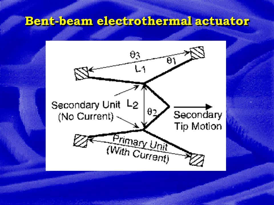MEMS integrált izzólámpa Optikai teljesítmény 0.25mW Spektrum maximum 2,5  m Az izzószál 510x5x1  m Fűtés 5 mW  1400K Thomson effektus!
