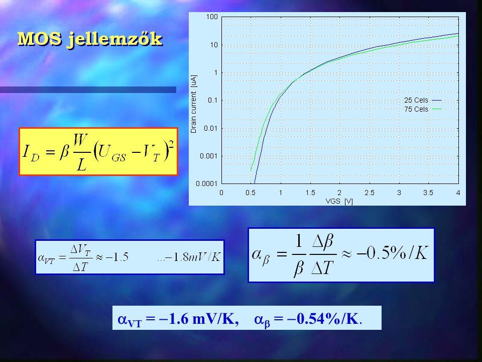  VT =  1.6 mV/K,   =  0.54%/K. MOS jellemzők