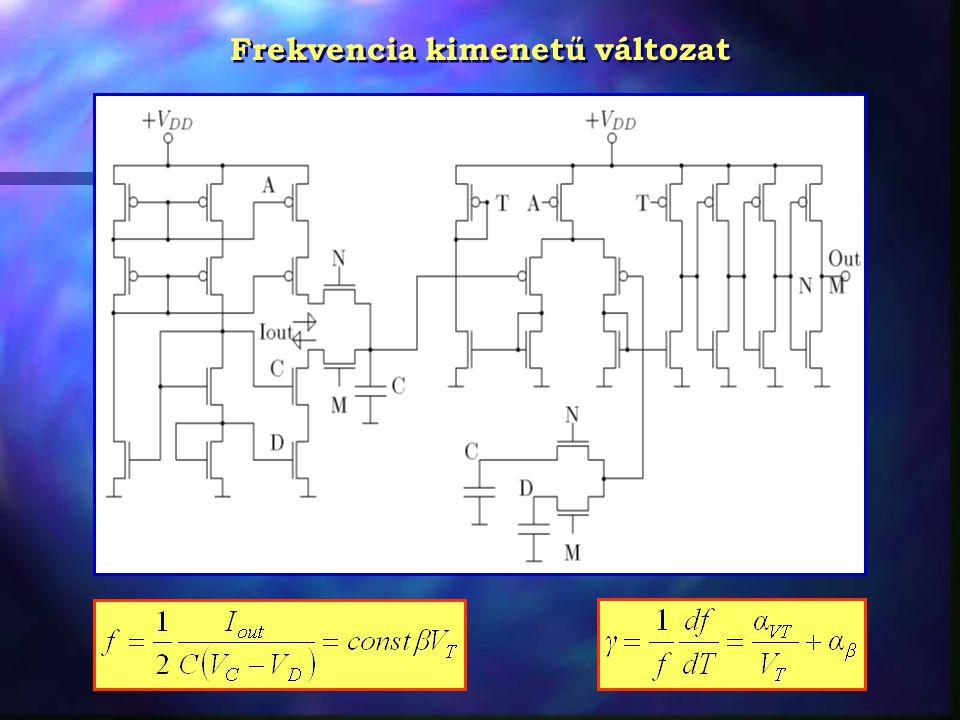 Frekvencia a hőmérséklet függvényében