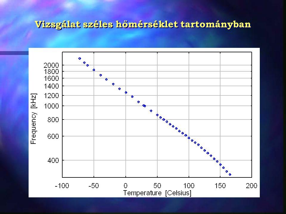 Vizsgálat széles hőmérséklet tartományban