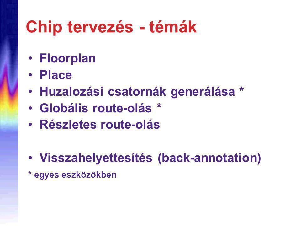 Chip tervezés - témák Floorplan Place Huzalozási csatornák generálása * Globális route-olás * Részletes route-olás Visszahelyettesítés (back-annotation) * egyes eszközökben