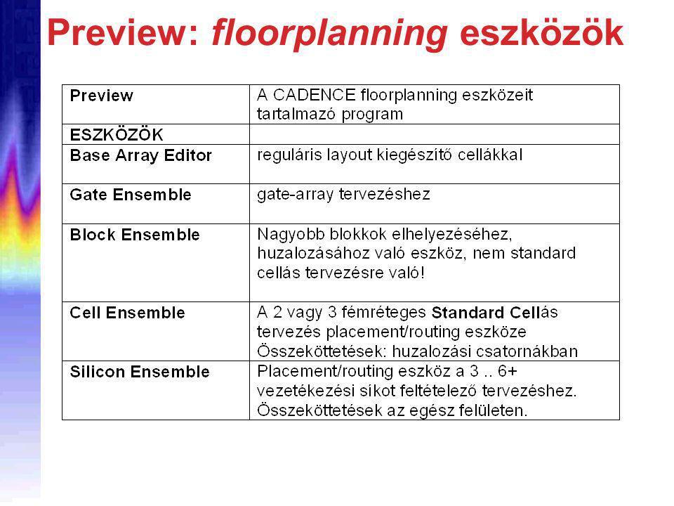 Preview: floorplanning eszközök
