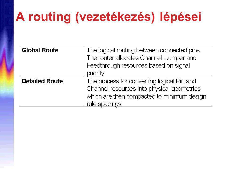 A routing (vezetékezés) lépései