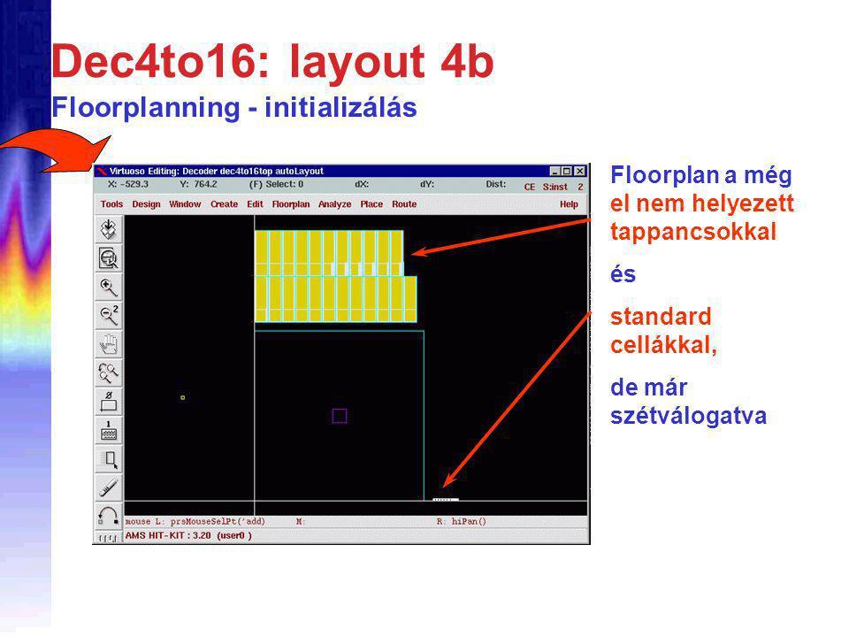 Dec4to16: layout 4b Floorplanning - initializálás Floorplan a még el nem helyezett tappancsokkal és standard cellákkal, de már szétválogatva