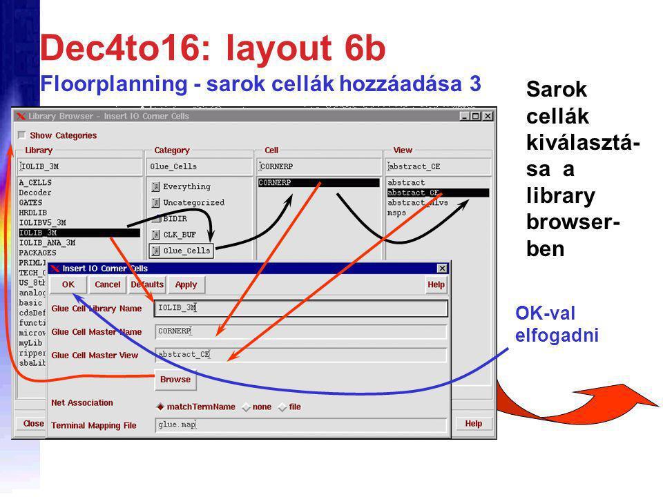 Dec4to16: layout 6b Sarok cellák kiválasztá- sa a library browser- ben OK-val elfogadni Floorplanning - sarok cellák hozzáadása 3