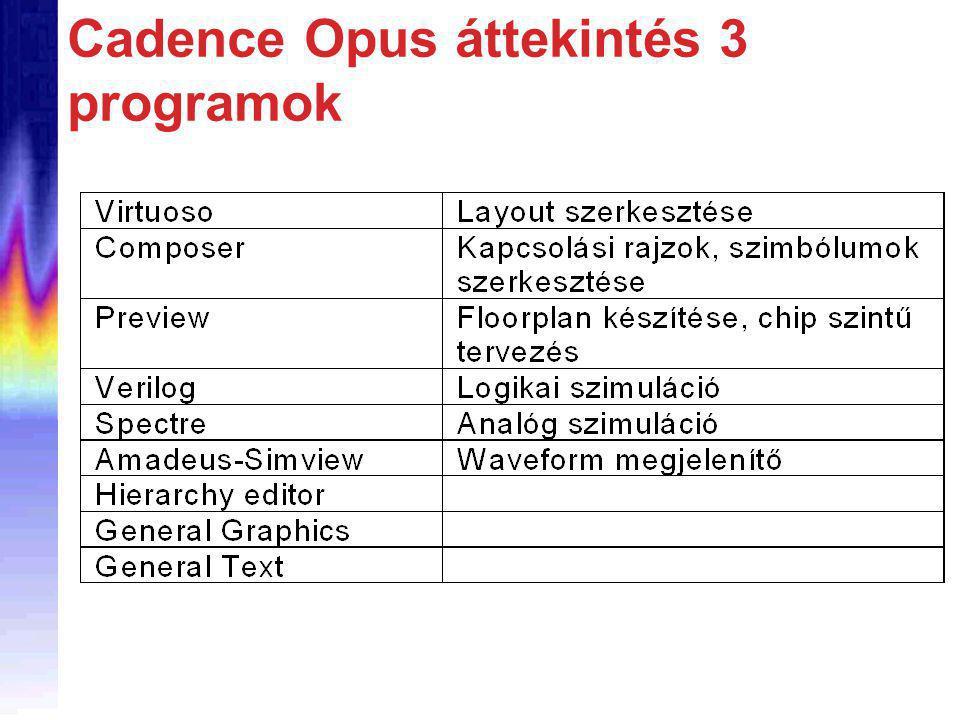 Cadence Opus áttekintés 3 programok
