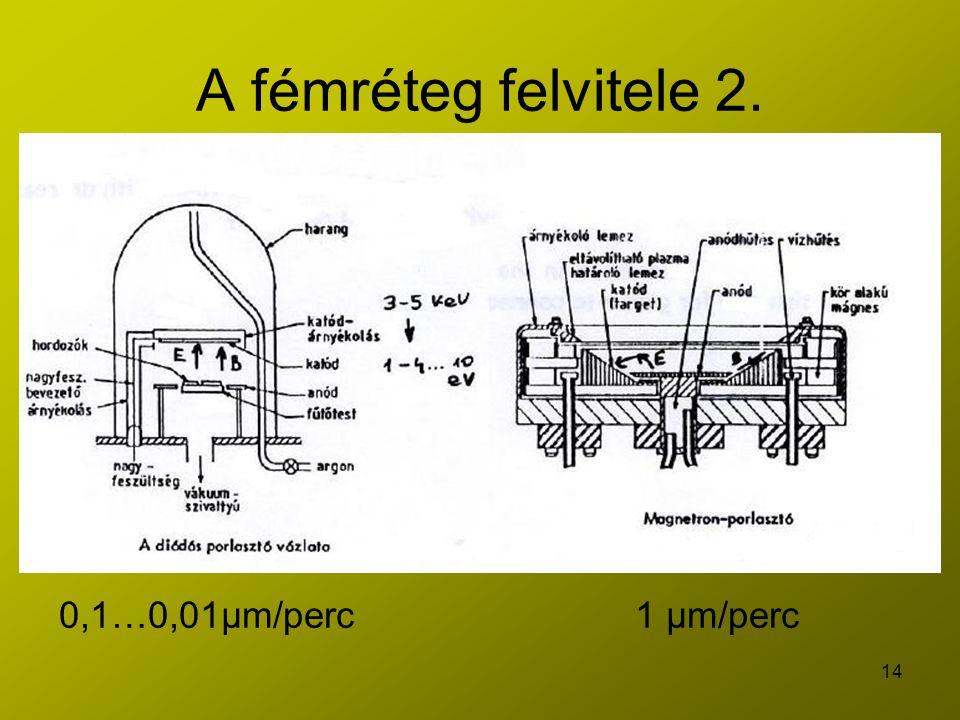 14 A fémréteg felvitele 2. 0,1…0,01μm/perc1 μm/perc