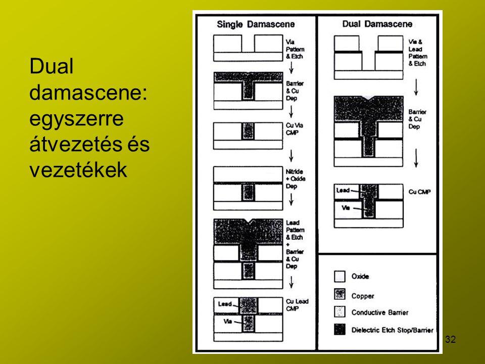 32 Dual damascene: egyszerre átvezetés és vezetékek