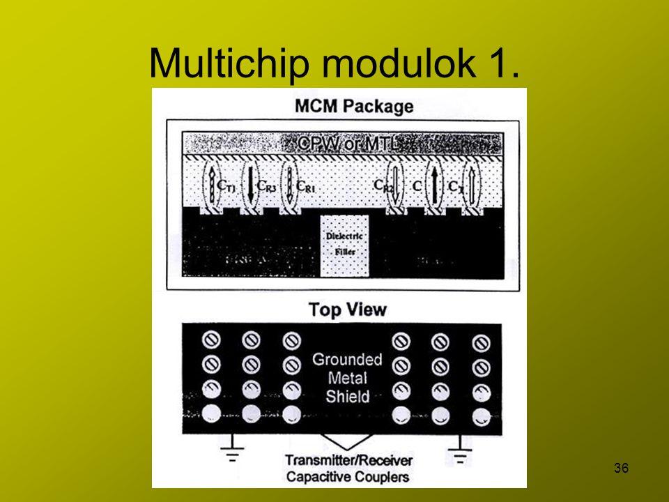 36 Multichip modulok 1.