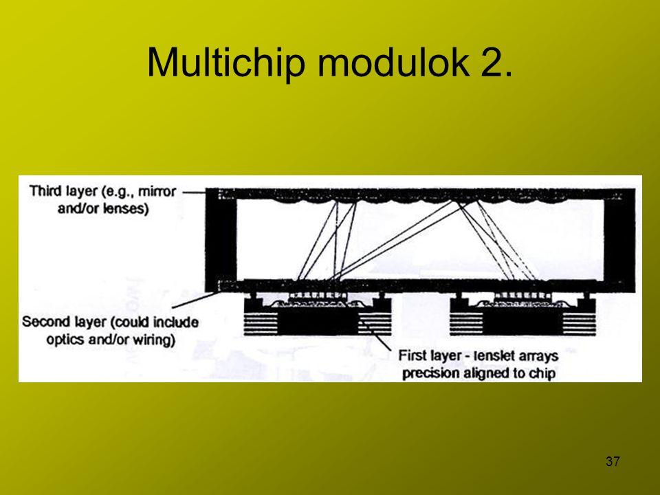 37 Multichip modulok 2.