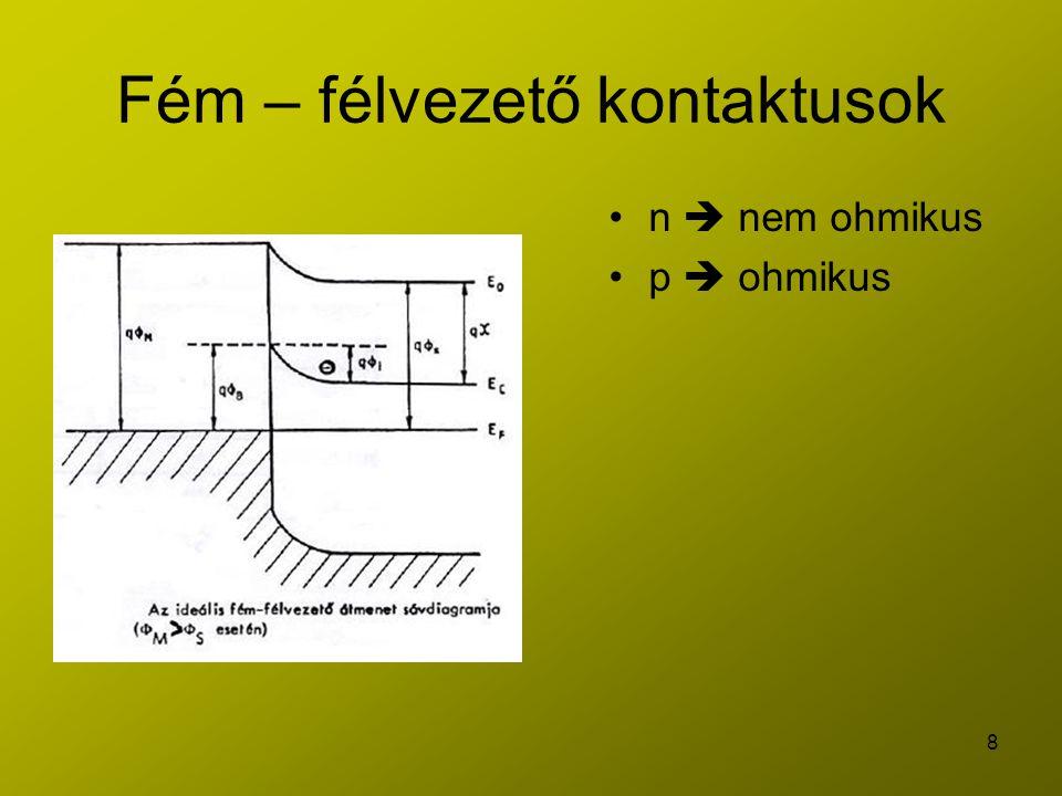 29 A parazita kapacitások méretfüggése 2.
