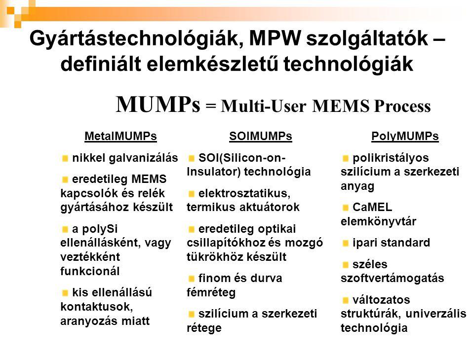Gyártástechnológiák, MPW szolgáltatók – definiált elemkészletű technológiák MetalMUMPs nikkel galvanizálás eredetileg MEMS kapcsolók és relék gyártásá
