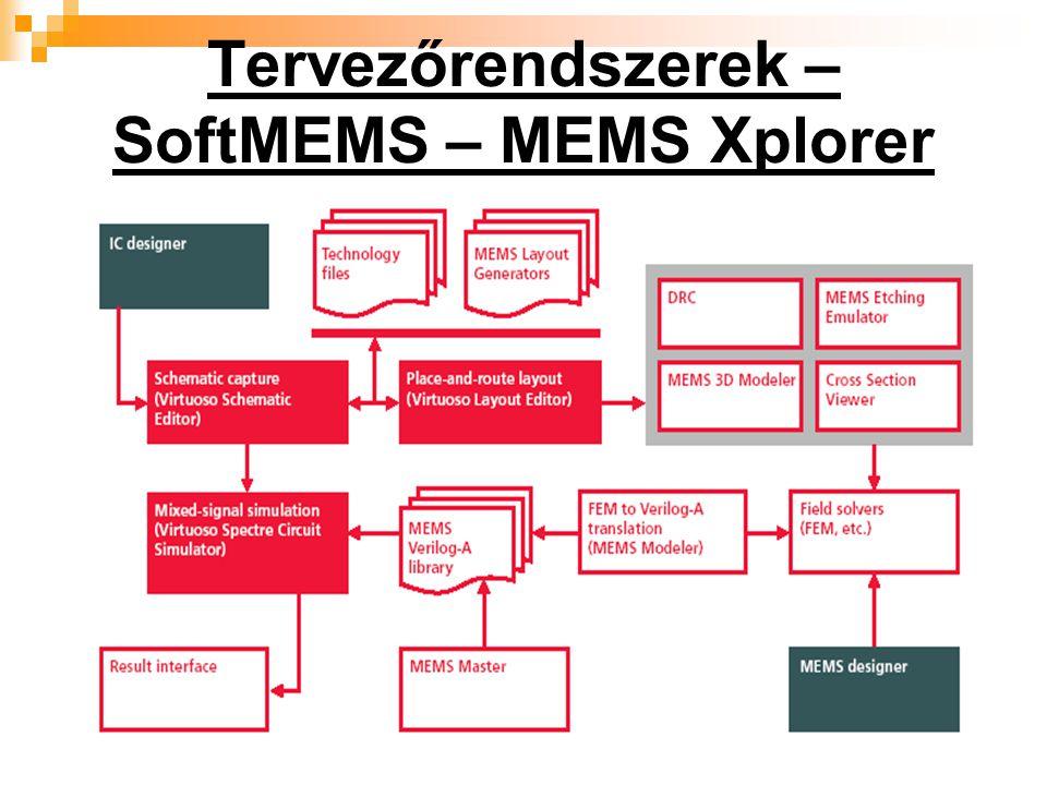 Tervezőrendszerek – SoftMEMS – MEMS Xplorer