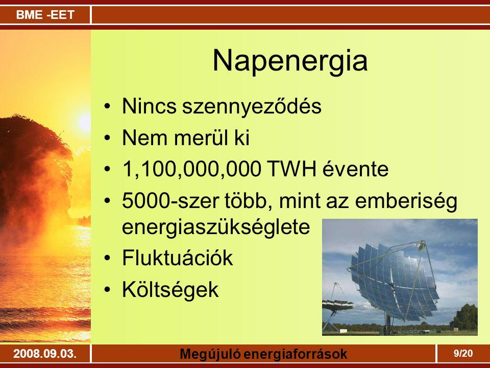 BME -EET Megújuló energiaforrások 2008.09.03. 9/20 Napenergia Nincs szennyeződés Nem merül ki 1,100,000,000 TWH évente 5000-szer több, mint az emberis