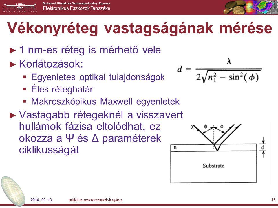 Budapesti Műszaki és Gazdaságtudományi Egyetem Elektronikus Eszközök Tanszéke 2014. 09. 13. Szilícium szeletek felületi vizsgálata 15 Vékonyréteg vast