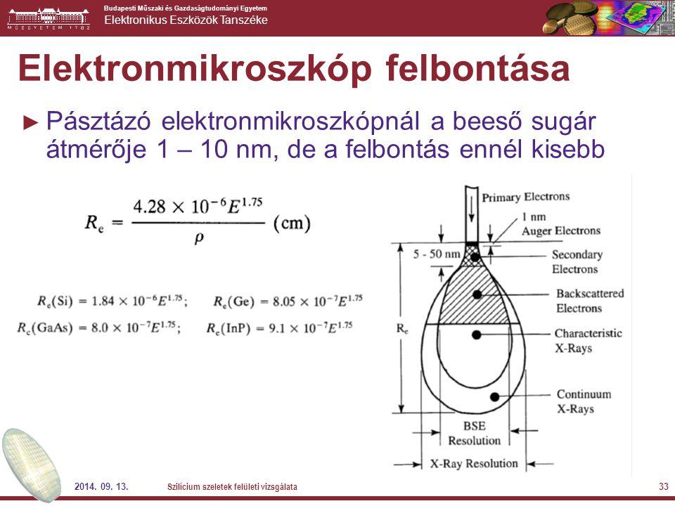 Budapesti Műszaki és Gazdaságtudományi Egyetem Elektronikus Eszközök Tanszéke 2014. 09. 13. Szilícium szeletek felületi vizsgálata 33 Elektronmikroszk