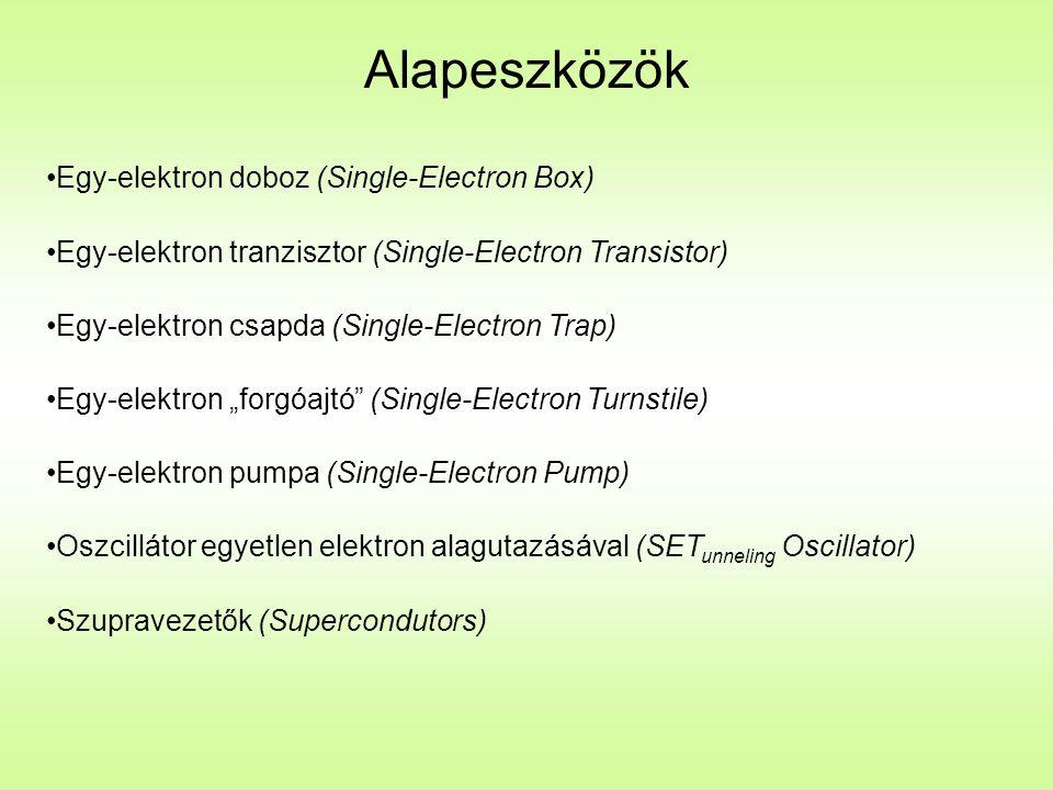"""Alapeszközök Egy-elektron doboz (Single-Electron Box) Egy-elektron tranzisztor (Single-Electron Transistor) Egy-elektron csapda (Single-Electron Trap) Egy-elektron """"forgóajtó (Single-Electron Turnstile) Egy-elektron pumpa (Single-Electron Pump) Oszcillátor egyetlen elektron alagutazásával (SET unneling Oscillator) Szupravezetők (Supercondutors)"""