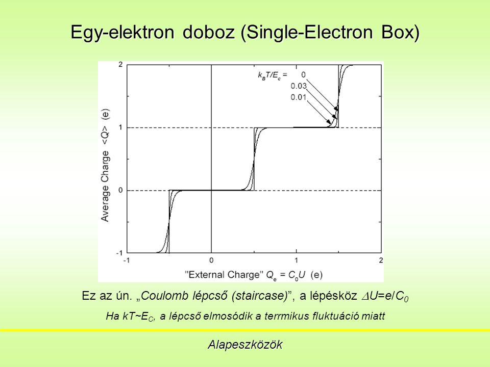 Egy-elektron doboz (Single-Electron Box) Alapeszközök Ez az ún.