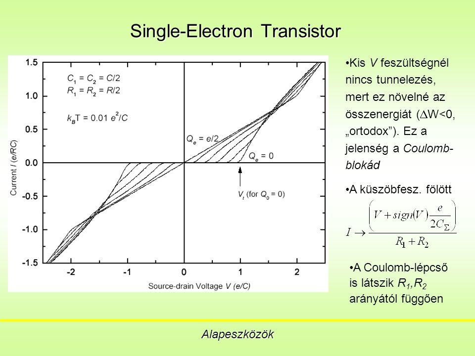 """Single-Electron Transistor Alapeszközök Kis V feszültségnél nincs tunnelezés, mert ez növelné az összenergiát (  W<0, """"ortodox )."""