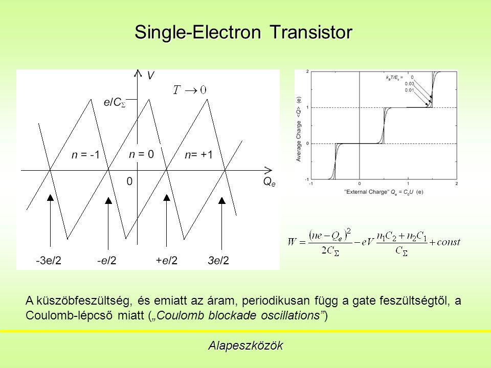 """Single-Electron Transistor Alapeszközök A küszöbfeszültség, és emiatt az áram, periodikusan függ a gate feszültségtől, a Coulomb-lépcső miatt (""""Coulomb blockade oscillations )"""