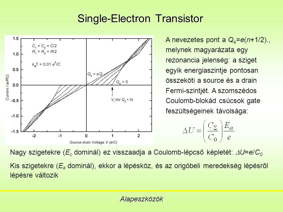 Single-Electron Transistor Alapeszközök A nevezetes pont a Q e =e(n+1/2)., melynek magyarázata egy rezonancia jelenség: a sziget egyik energiaszintje pontosan összeköti a source és a drain Fermi-szintjét.