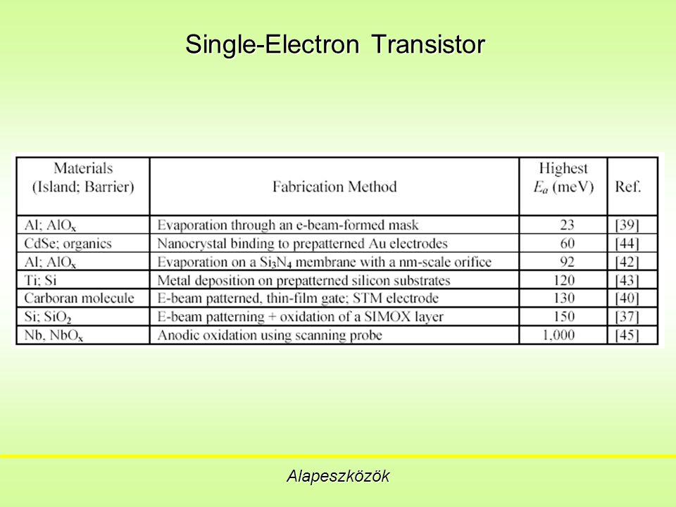 Single-Electron Transistor Alapeszközök