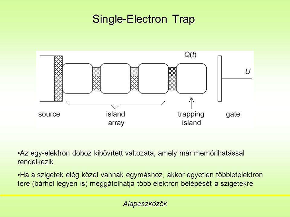 Single-Electron Trap Alapeszközök Az egy-elektron doboz kibővített változata, amely már memórihatással rendelkezik Ha a szigetek elég közel vannak egymáshoz, akkor egyetlen többletelektron tere (bárhol legyen is) meggátolhatja több elektron belépését a szigetekre