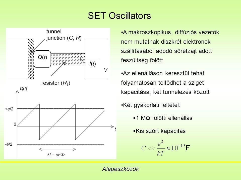 SET Oscillators Alapeszközök A makroszkopikus, diffúziós vezetők nem mutatnak diszkrét elektronok szállításából adódó sörétzajt adott feszültség fölött Az ellenálláson keresztül tehát folyamatosan töltődhet a sziget kapacitása, két tunnelezés között Két gyakorlati feltétel:  1 M  fölötti ellenállás  Kis szórt kapacitás